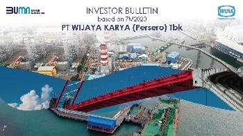 WIKA Business Presentation 7M-2020